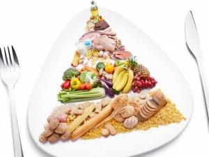 dieta-dunkan