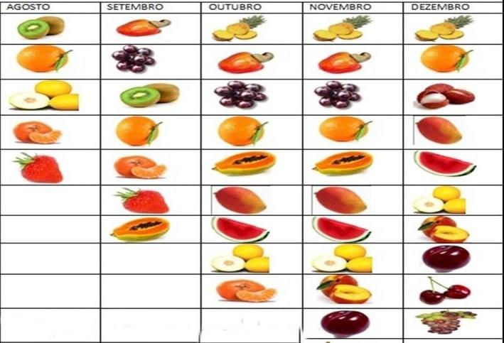 Como frutas antes de ser tomada por mi querida 4