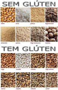 Alimentos-que-contém-glutén