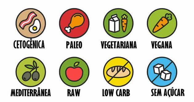 tipos-de-dieta-630x330-destaq